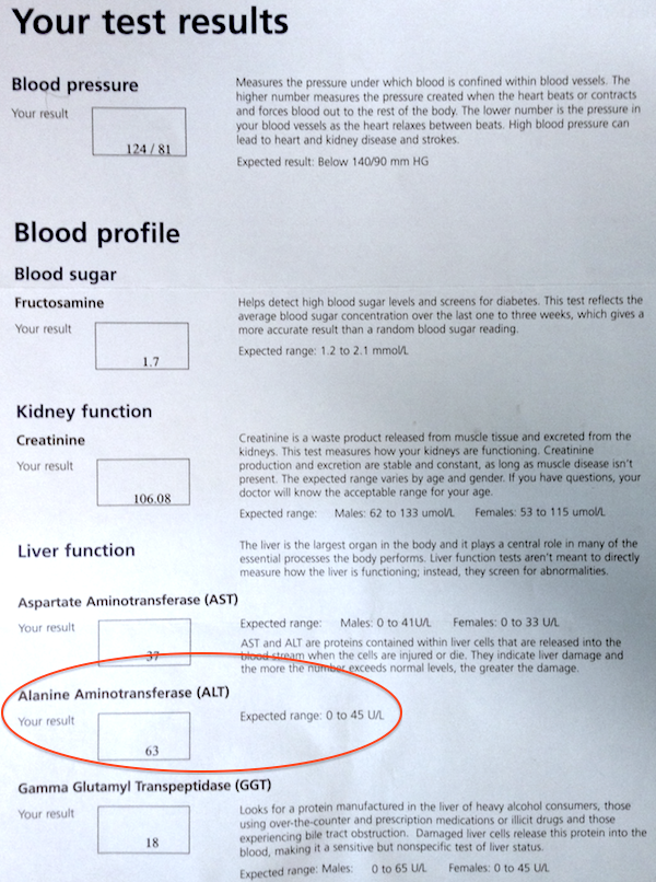 Healthcare data shown in a list of bio sample test results