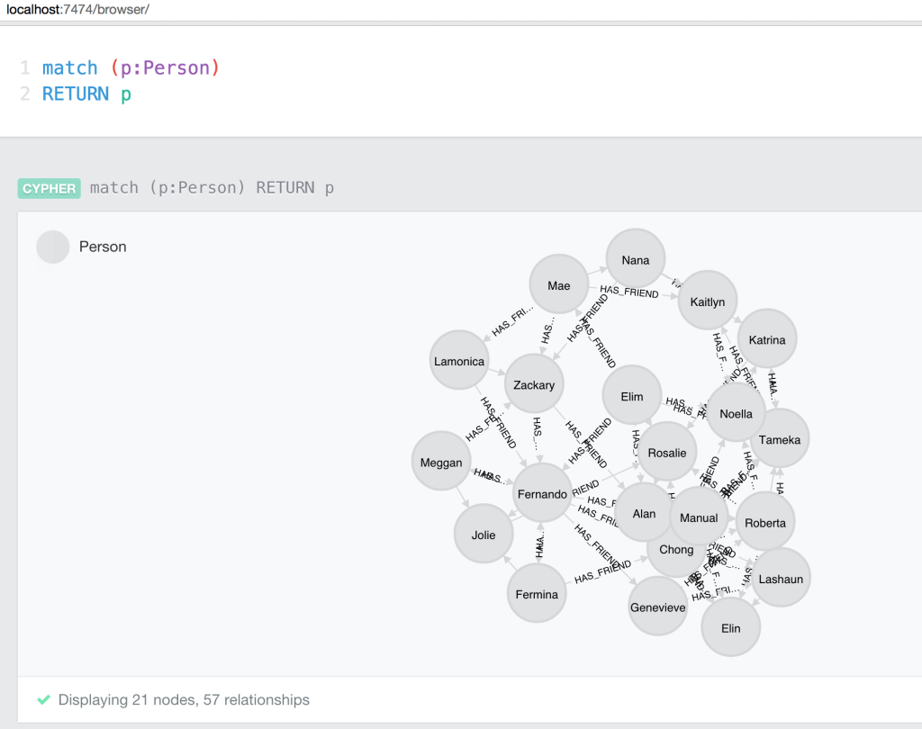 Friends graph sample viewed in Neo4j